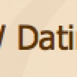 BBW Dating account verwijderen
